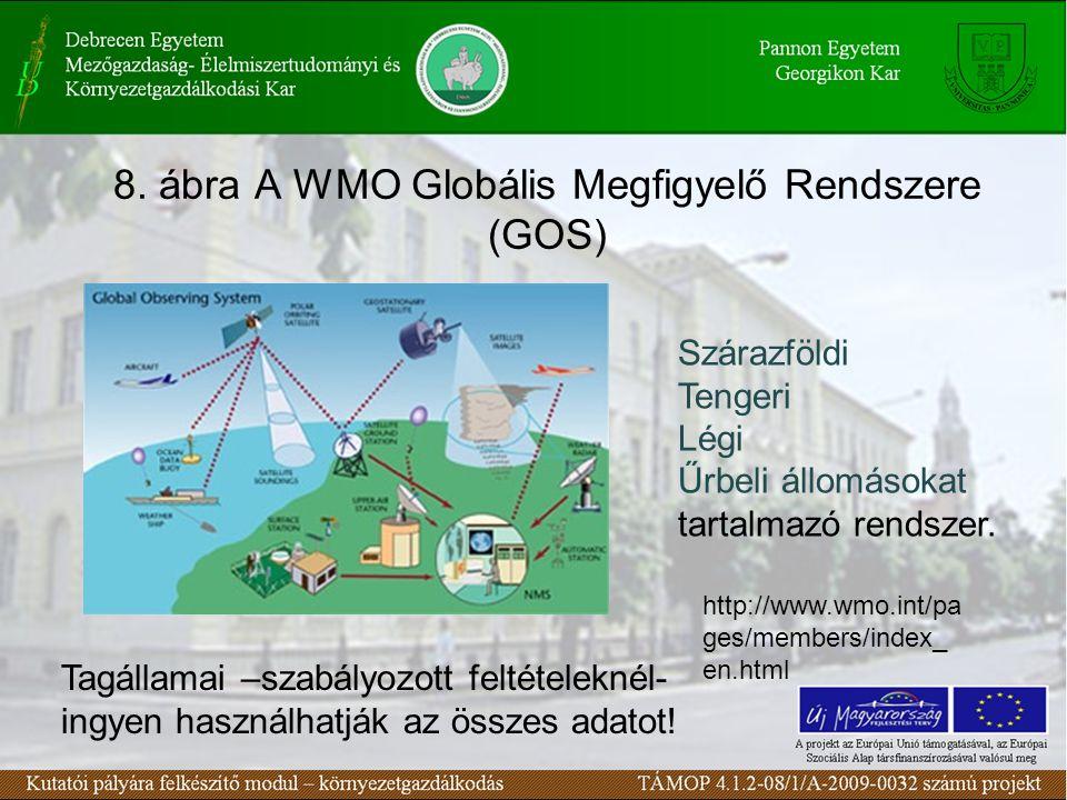 8. ábra A WMO Globális Megfigyelő Rendszere (GOS) Szárazföldi Tengeri Légi Űrbeli állomásokat tartalmazó rendszer. Tagállamai –szabályozott feltételek