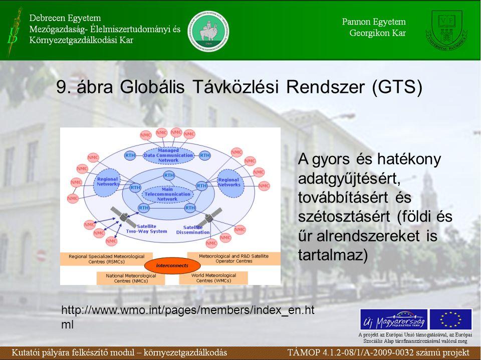 9. ábra Globális Távközlési Rendszer (GTS) A gyors és hatékony adatgyűjtésért, továbbításért és szétosztásért (földi és űr alrendszereket is tartalmaz