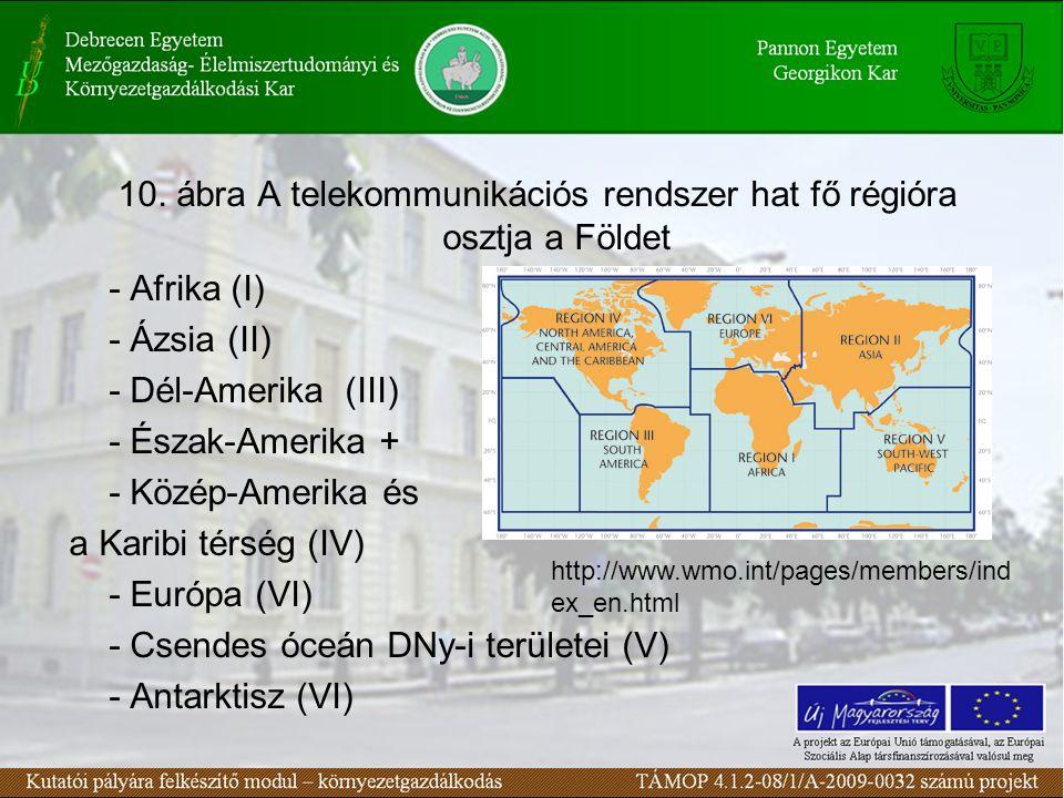 10. ábra A telekommunikációs rendszer hat fő régióra osztja a Földet - Afrika (I) - Ázsia (II) - Dél-Amerika (III) - Észak-Amerika + - Közép-Amerika é
