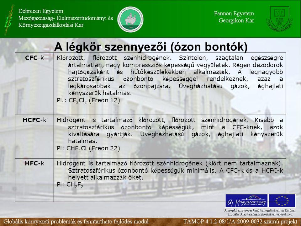 A légkör szennyezői (ózon bontók) CFC-kKl ó rozott, fl ó rozott sz é nhidrog é nek.