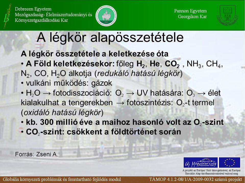 A légkör alapösszetétele A légkör összetétele a keletkezése óta A Föld keletkezésekor: főleg H 2, He, CO 2, NH 3, CH 4, N 2, CO, H 2 O alkotja (reduká