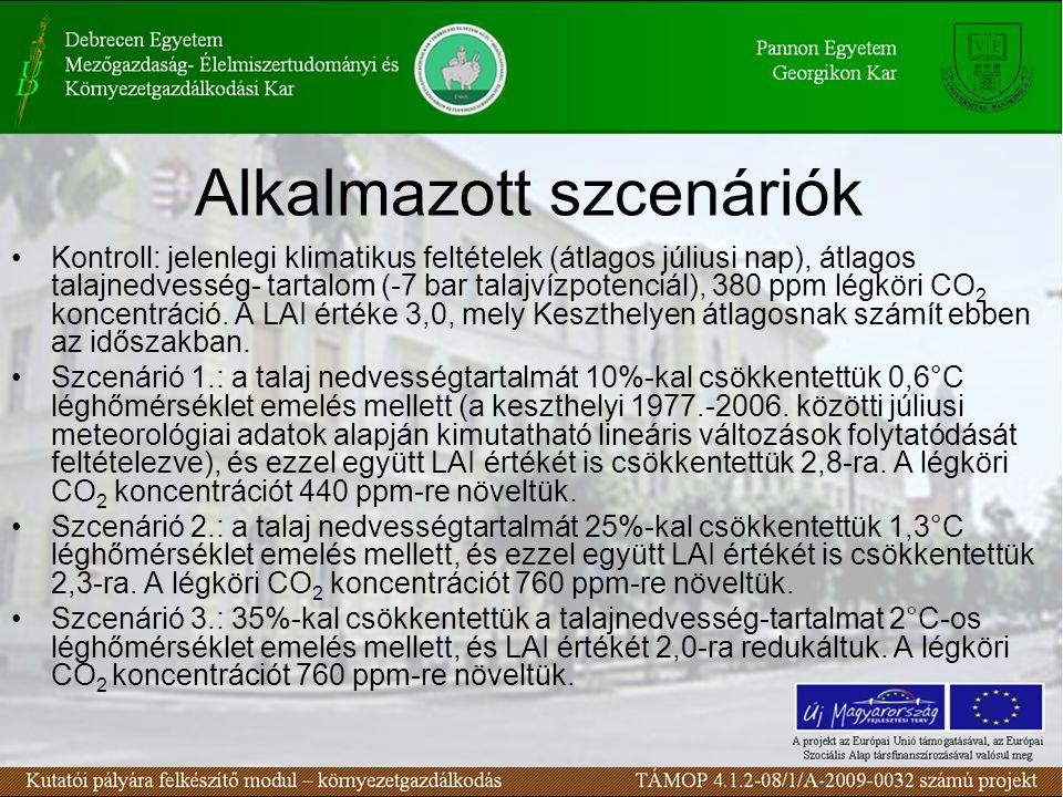 Alkalmazott szcenáriók Kontroll: jelenlegi klimatikus feltételek (átlagos júliusi nap), átlagos talajnedvesség- tartalom (-7 bar talajvízpotenciál), 3