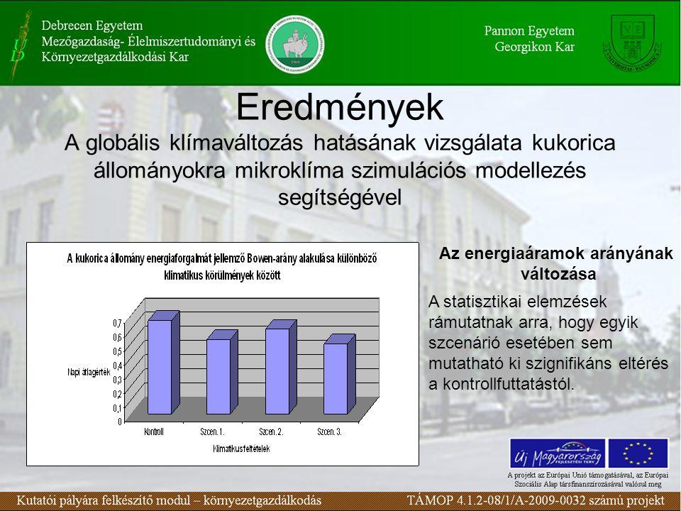 Eredmények A globális klímaváltozás hatásának vizsgálata kukorica állományokra mikroklíma szimulációs modellezés segítségével Az energiaáramok arányán