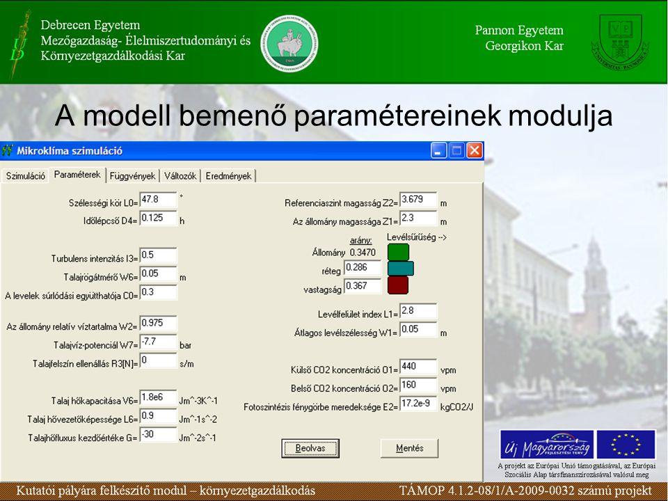 A modell bemenő paramétereinek modulja