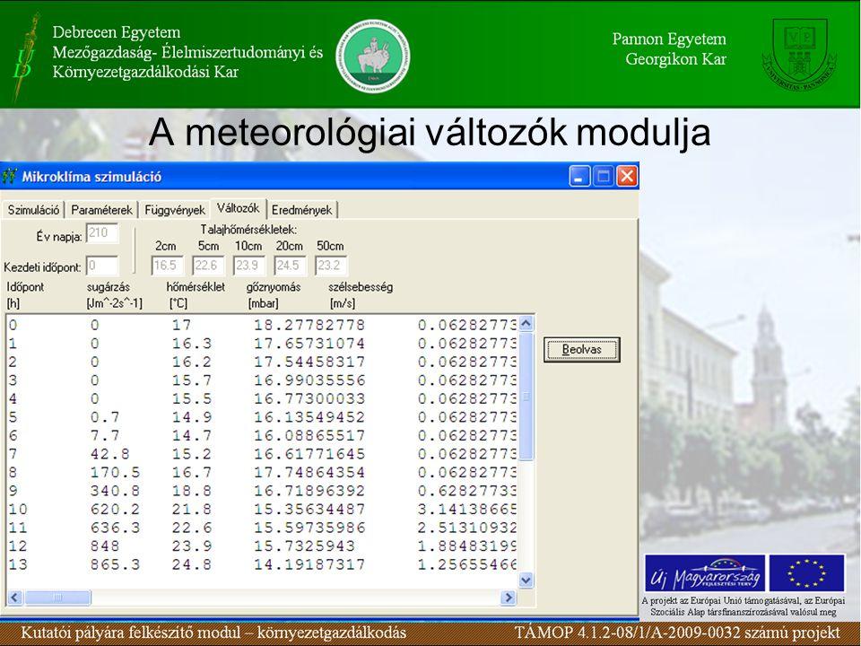 A meteorológiai változók modulja