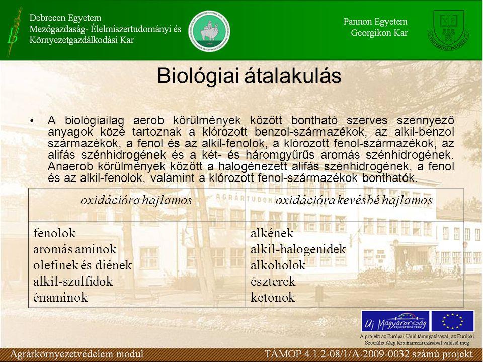 A biológiailag aerob körülmények között bontható szerves szennyező anyagok közé tartoznak a klórozott benzol-származékok, az alkil-benzol származékok, a fenol és az alkil-fenolok, a klórozott fenol-származékok, az alifás szénhidrogének és a két- és háromgyűrűs aromás szénhidrogének.