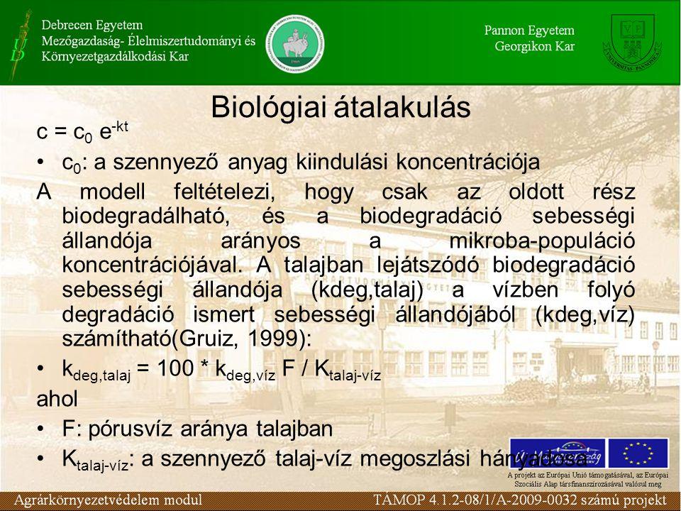 c = c 0 e -kt c 0 : a szennyező anyag kiindulási koncentrációja A modell feltételezi, hogy csak az oldott rész biodegradálható, és a biodegradáció sebességi állandója arányos a mikroba-populáció koncentrációjával.