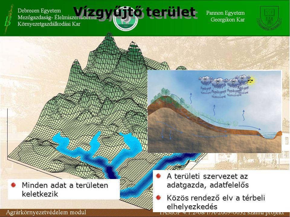 Fontos eleme az Keretirányelvnek a felszíni és a felszínalatti vizek állapotának figyelemmel kisérése A felszíni vizek állapotának megítéléséhez a következőket írja elő : Folyók :