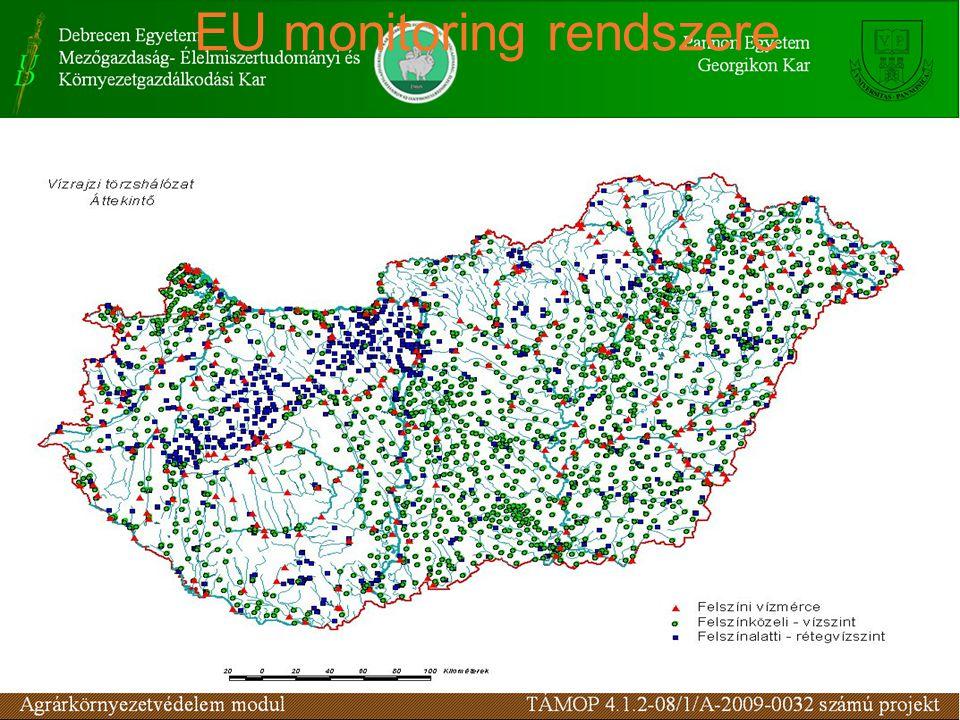 EU monitoring rendszere