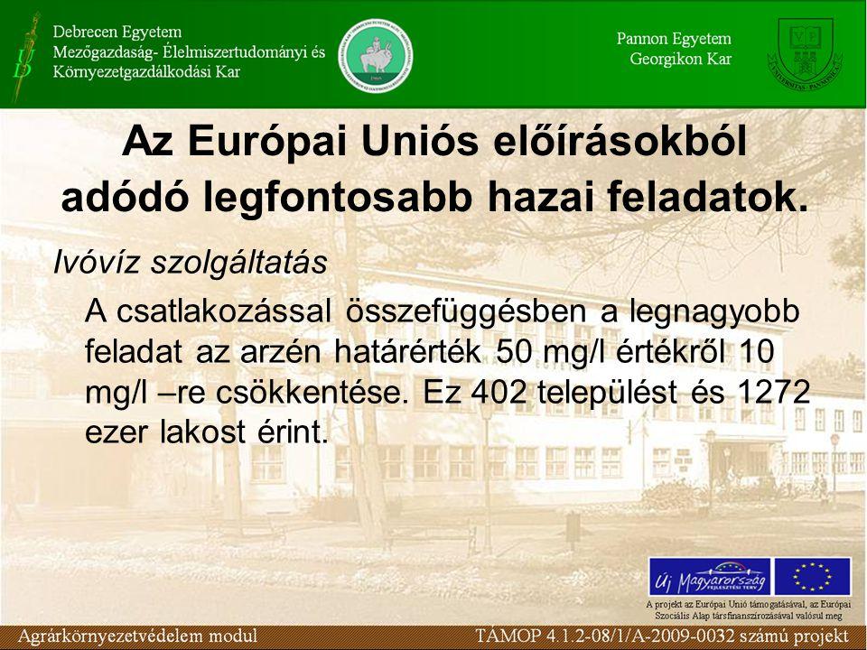 Az egészség megóvása érdekében ugyancsak fontos feladat a nitrit, a bór, és a fluorid határértékek betartása, mely 121 települést és 179 ezer lakost érint.