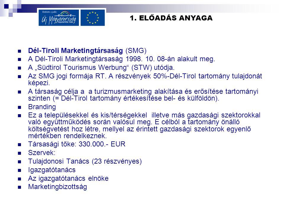 1. ELŐADÁS ANYAGA Dél-Tiroli Marketingtársaság (SMG) A Dél-Tiroli Marketingtársaság 1998.