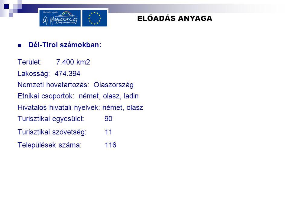 ELŐADÁS ANYAGA Dél-Tirol számokban: Terület: 7.400 km2 Lakosság: 474.394 Nemzeti hovatartozás: Olaszország Etnikai csoportok: német, olasz, ladin Hivatalos hivatali nyelvek: német, olasz Turisztikai egyesület: 90 Turisztikai szövetség: 11 Települések száma: 116