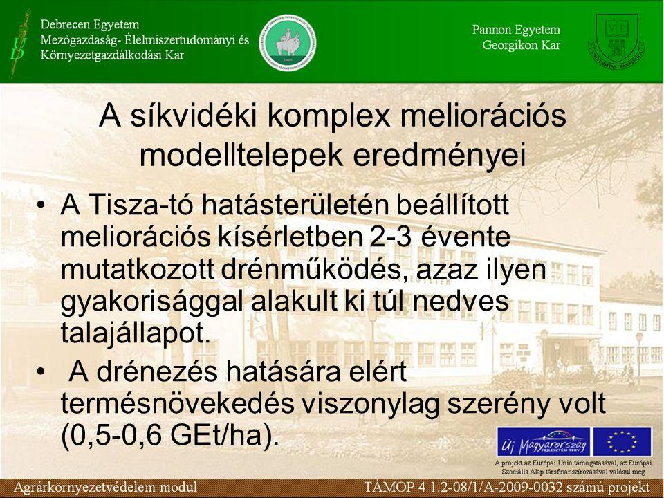 A síkvidéki komplex meliorációs modelltelepek eredményei A Tisza-tó hatásterületén beállított meliorációs kísérletben 2-3 évente mutatkozott drénműködés, azaz ilyen gyakorisággal alakult ki túl nedves talajállapot.