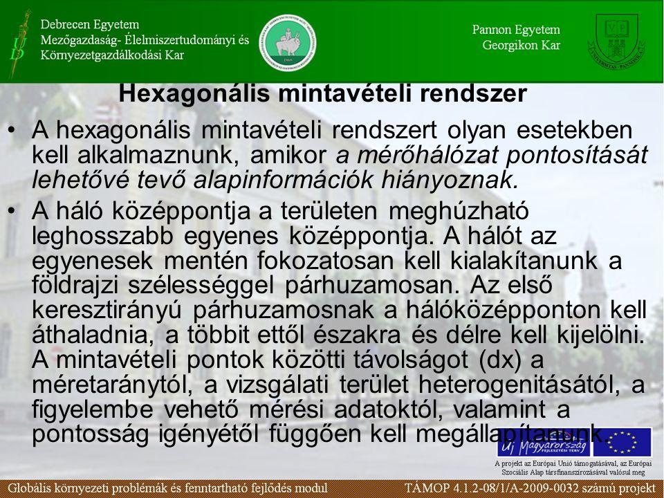 A hexagonális mintavételi rendszert olyan esetekben kell alkalmaznunk, amikor a mérőhálózat pontosítását lehetővé tevő alapinformációk hiányoznak.