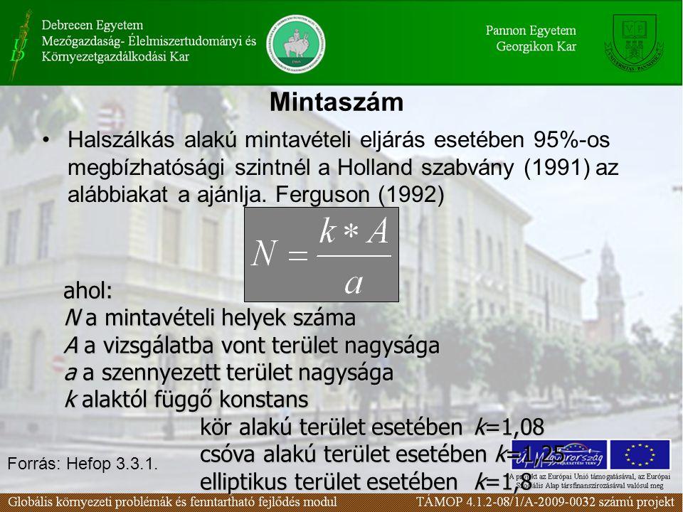 Mintaszám Halszálkás alakú mintavételi eljárás esetében 95%-os megbízhatósági szintnél a Holland szabvány (1991) az alábbiakat a ajánlja.