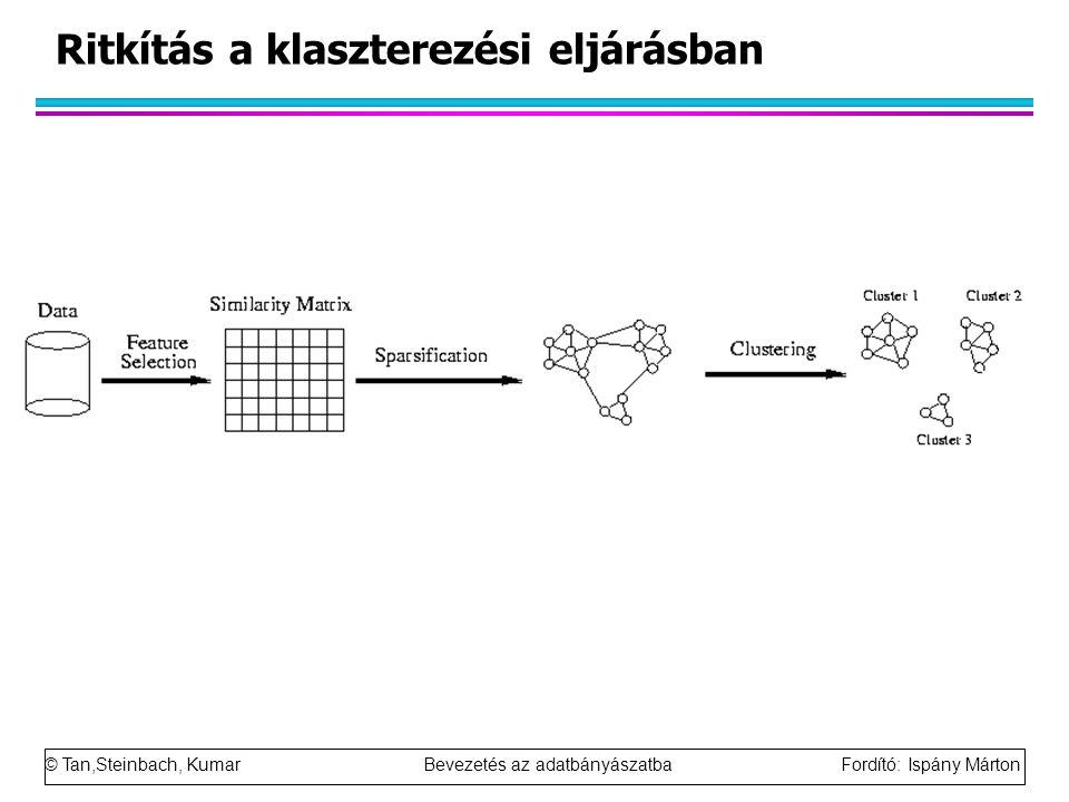 © Tan,Steinbach, Kumar Bevezetés az adatbányászatba Fordító: Ispány Márton Ritkítás a klaszterezési eljárásban