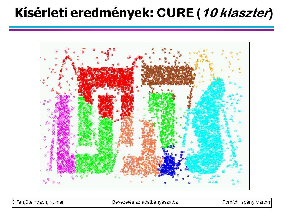 © Tan,Steinbach, Kumar Bevezetés az adatbányászatba Fordító: Ispány Márton Kísérleti eredmények: CURE (10 klaszter)