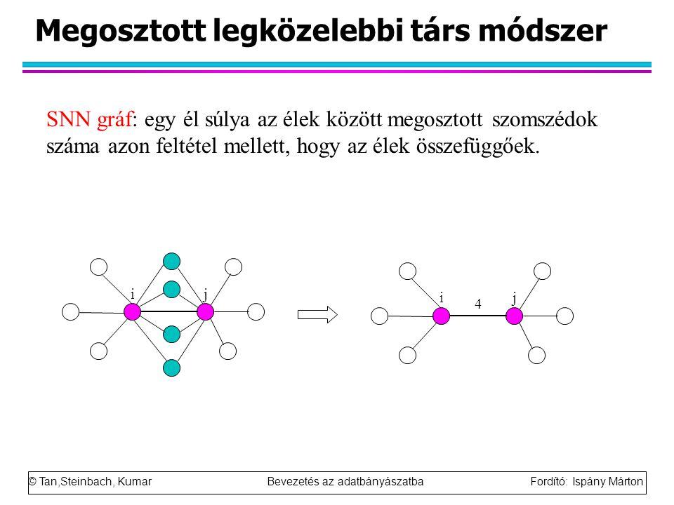 © Tan,Steinbach, Kumar Bevezetés az adatbányászatba Fordító: Ispány Márton ij ij 4 SNN gráf: egy él súlya az élek között megosztott szomszédok száma a
