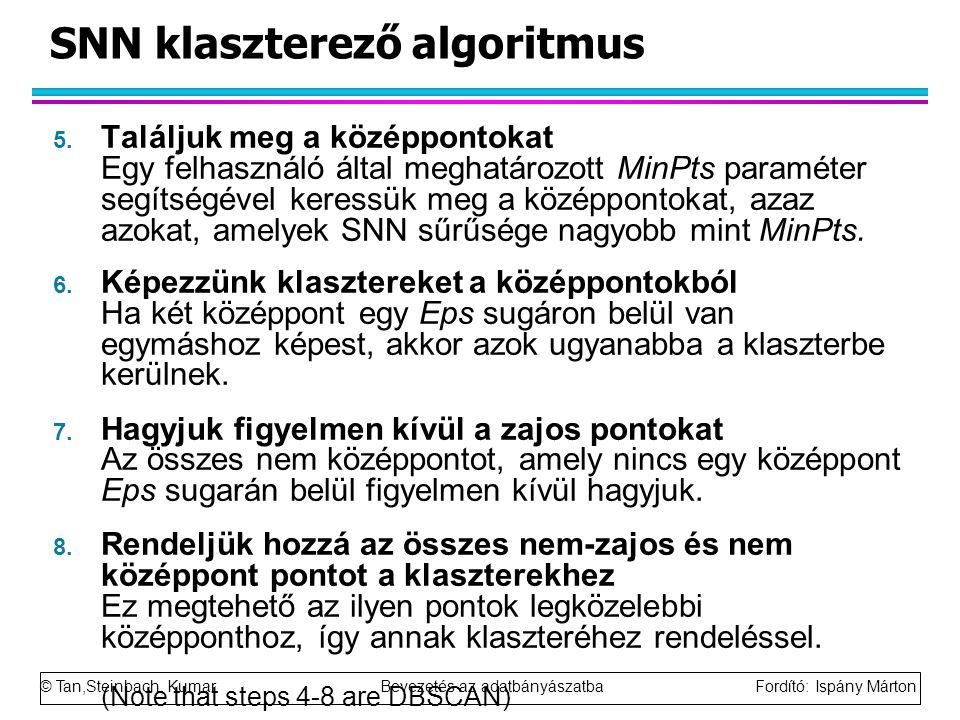 © Tan,Steinbach, Kumar Bevezetés az adatbányászatba Fordító: Ispány Márton SNN klaszterező algoritmus 5. Találjuk meg a középpontokat Egy felhasználó