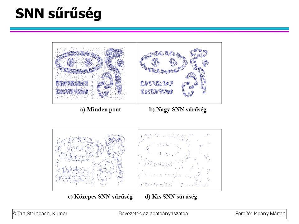 © Tan,Steinbach, Kumar Bevezetés az adatbányászatba Fordító: Ispány Márton SNN sűrűség a) Minden pont b) Nagy SNN sűrűség c) Közepes SNN sűrűség d) Ki