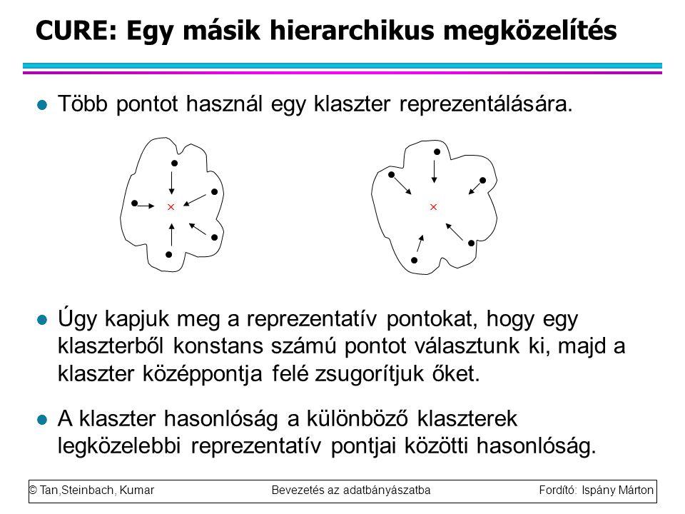 © Tan,Steinbach, Kumar Bevezetés az adatbányászatba Fordító: Ispány Márton l Több pontot használ egy klaszter reprezentálására. l Úgy kapjuk meg a rep