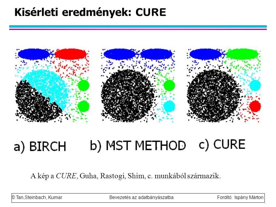 © Tan,Steinbach, Kumar Bevezetés az adatbányászatba Fordító: Ispány Márton Kisérleti eredmények: C URE A kép a CURE, Guha, Rastogi, Shim, c. munkából