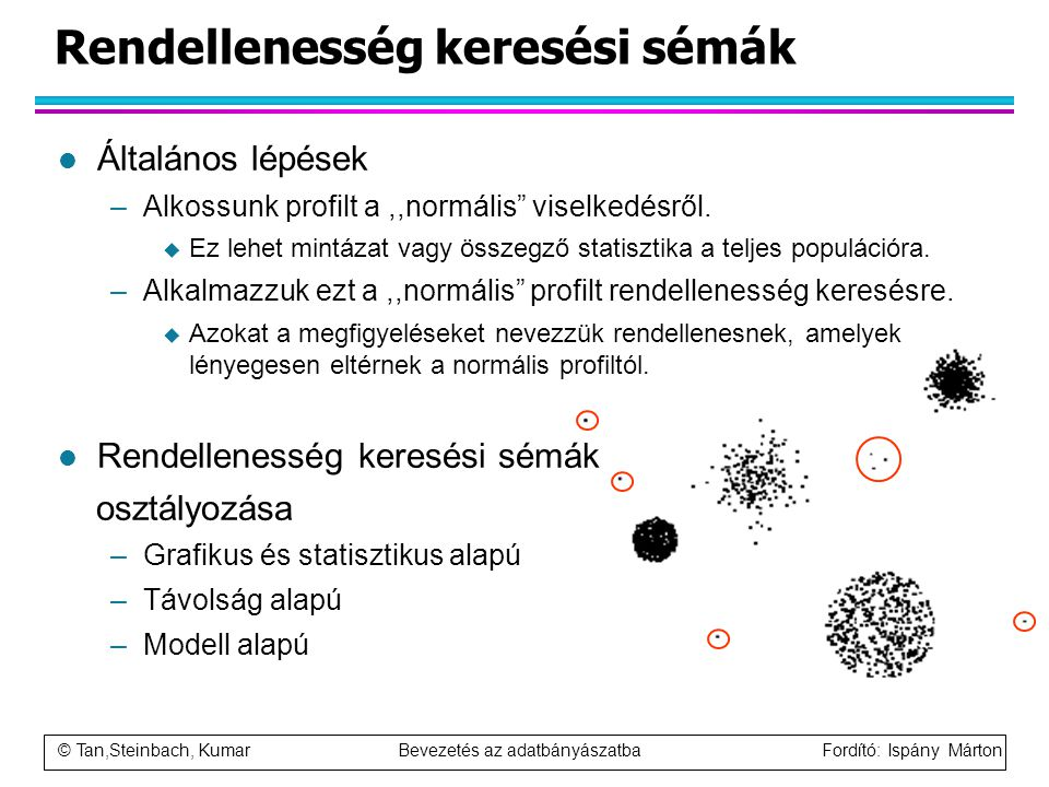 © Tan,Steinbach, Kumar Bevezetés az adatbányászatba Fordító: Ispány Márton Grafikus megközelítések l Doboz ábra (1-D), pont diagram (2-D), térbeli diagram (3-D) l Korlátok –Idő igény –Szubjektív
