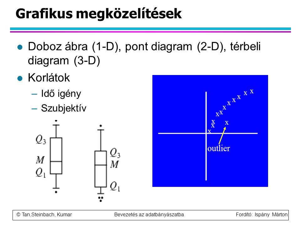© Tan,Steinbach, Kumar Bevezetés az adatbányászatba Fordító: Ispány Márton Grafikus megközelítések l Doboz ábra (1-D), pont diagram (2-D), térbeli dia