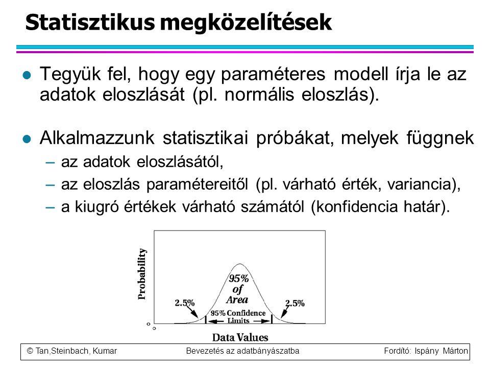 © Tan,Steinbach, Kumar Bevezetés az adatbányászatba Fordító: Ispány Márton Klaszter alapú megközelítés l Alapötlet: –Klaszterosítsuk az adatokat különböző sűrűségű csopor- tokra.