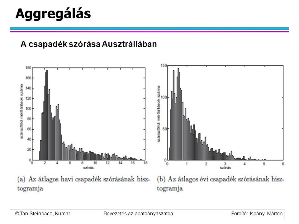 © Tan,Steinbach, Kumar Bevezetés az adatbányászatba Fordító: Ispány Márton Aggregálás A csapadék szórása Ausztráliában