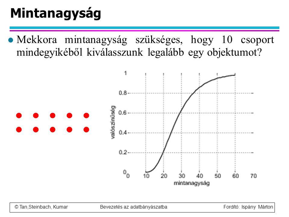 © Tan,Steinbach, Kumar Bevezetés az adatbányászatba Fordító: Ispány Márton Mintanagyság l Mekkora mintanagyság szükséges, hogy 10 csoport mindegyikébő