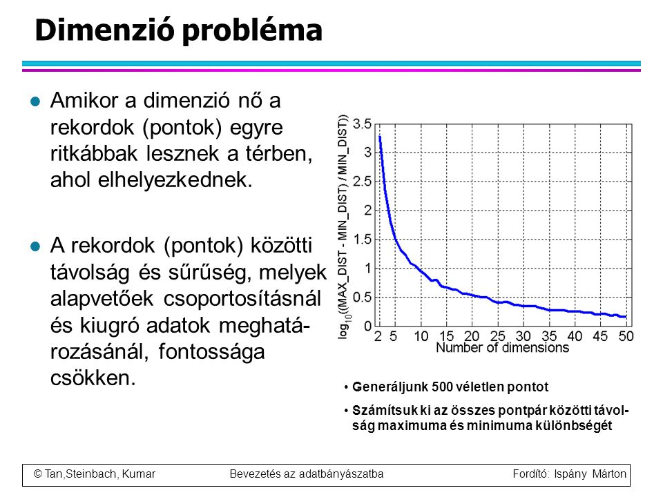 © Tan,Steinbach, Kumar Bevezetés az adatbányászatba Fordító: Ispány Márton Dimenzió probléma l Amikor a dimenzió nő a rekordok (pontok) egyre ritkábba