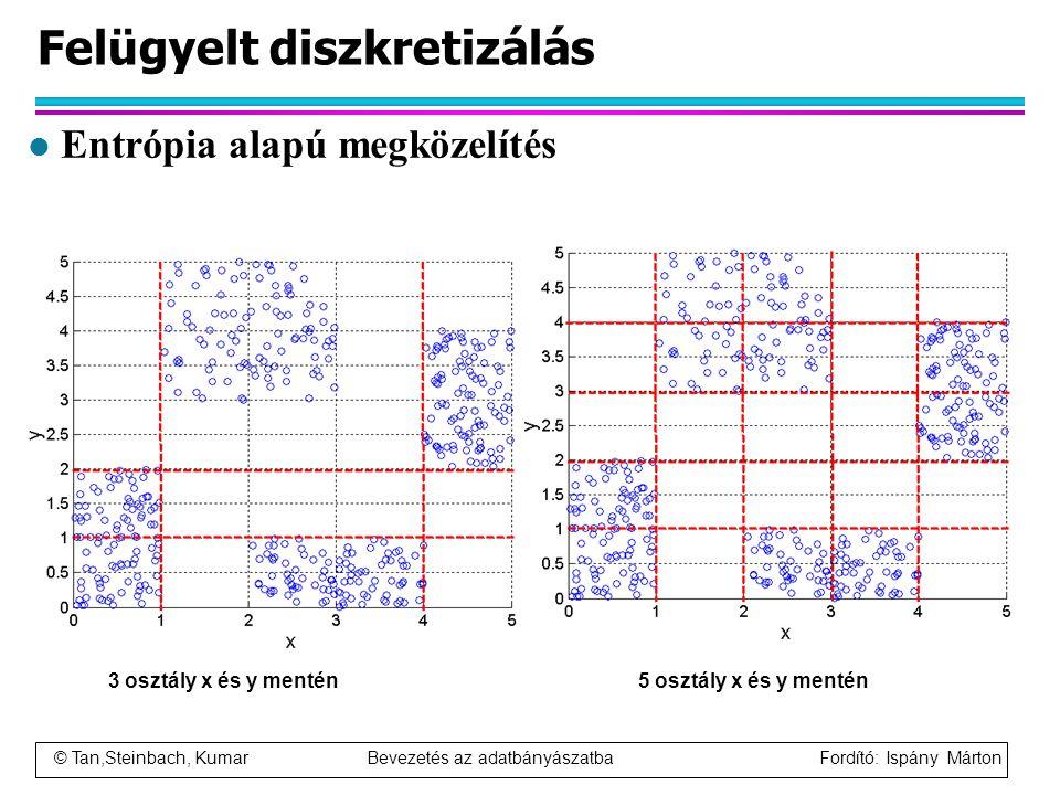 © Tan,Steinbach, Kumar Bevezetés az adatbányászatba Fordító: Ispány Márton Felügyelt diszkretizálás l Entrópia alapú megközelítés 3 osztály x és y men