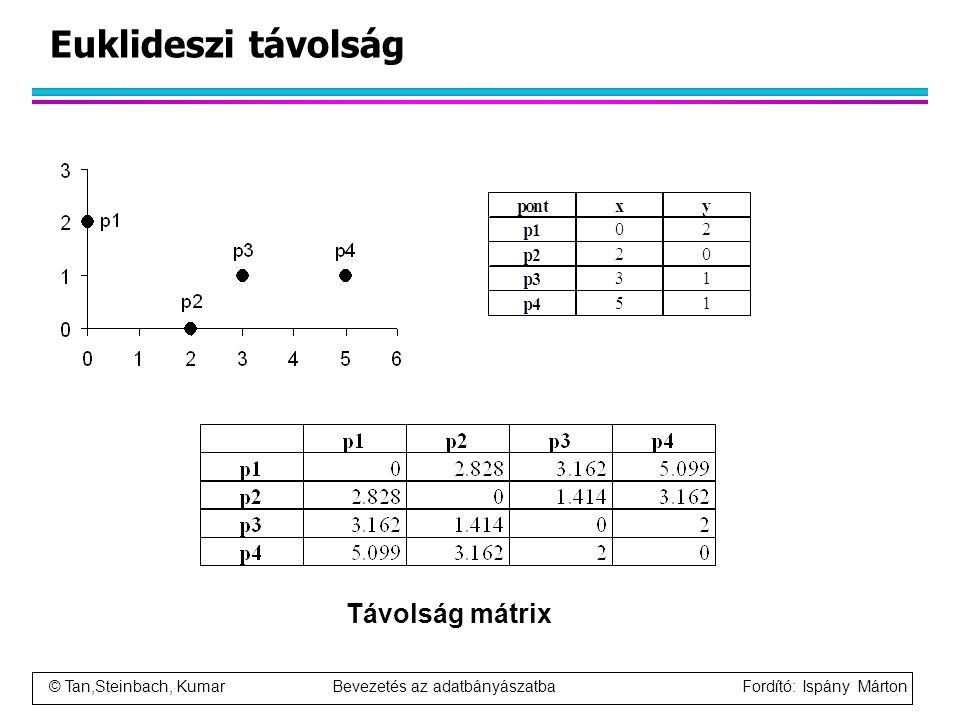 © Tan,Steinbach, Kumar Bevezetés az adatbányászatba Fordító: Ispány Márton Euklideszi távolság Távolság mátrix