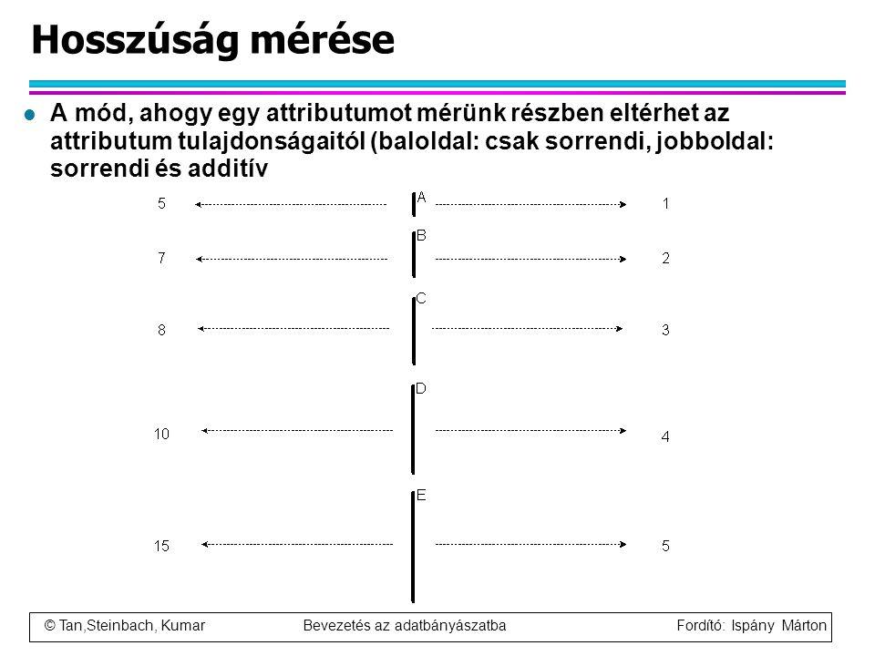 © Tan,Steinbach, Kumar Bevezetés az adatbányászatba Fordító: Ispány Márton Hosszúság mérése l A mód, ahogy egy attributumot mérünk részben eltérhet az