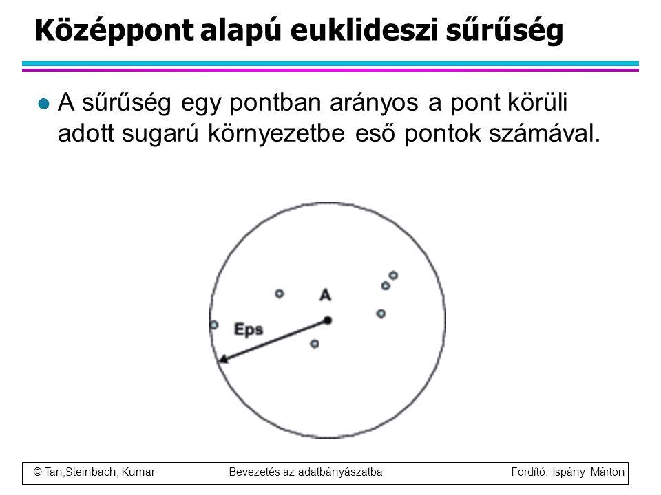 © Tan,Steinbach, Kumar Bevezetés az adatbányászatba Fordító: Ispány Márton Középpont alapú euklideszi sűrűség l A sűrűség egy pontban arányos a pont k