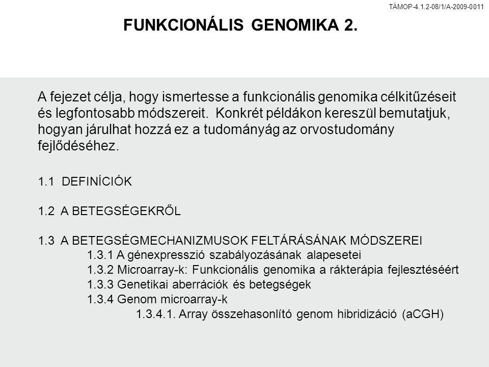 TÁMOP-4.1.2-08/1/A-2009-0011 1.1 DEFINÍCIÓK 1.2 A BETEGSÉGEKRŐL 1.3 A BETEGSÉGMECHANIZMUSOK FELTÁRÁSÁNAK MÓDSZEREI 1.3.1 A génexpresszió szabályozásának alapesetei 1.3.2 Microarray-k: Funkcionális genomika a rákterápia fejlesztéséért 1.3.3 Genetikai aberrációk és betegségek 1.3.4 Genom microarray-k 1.3.4.1.