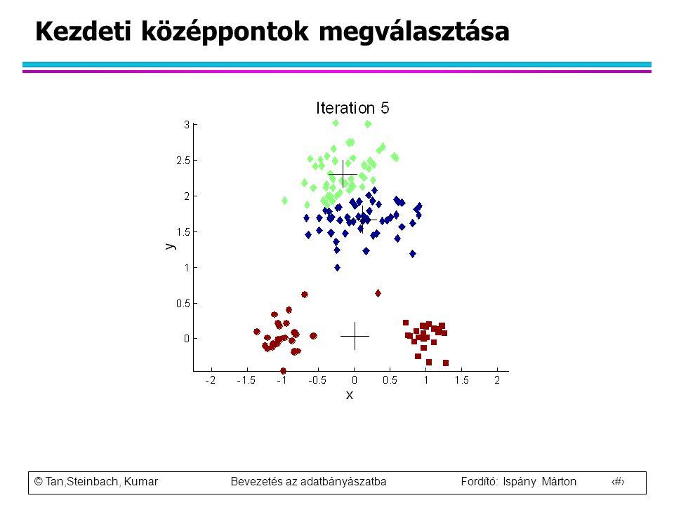 © Tan,Steinbach, Kumar Bevezetés az adatbányászatba Fordító: Ispány Márton 27 Kezdeti középpontok megválasztása