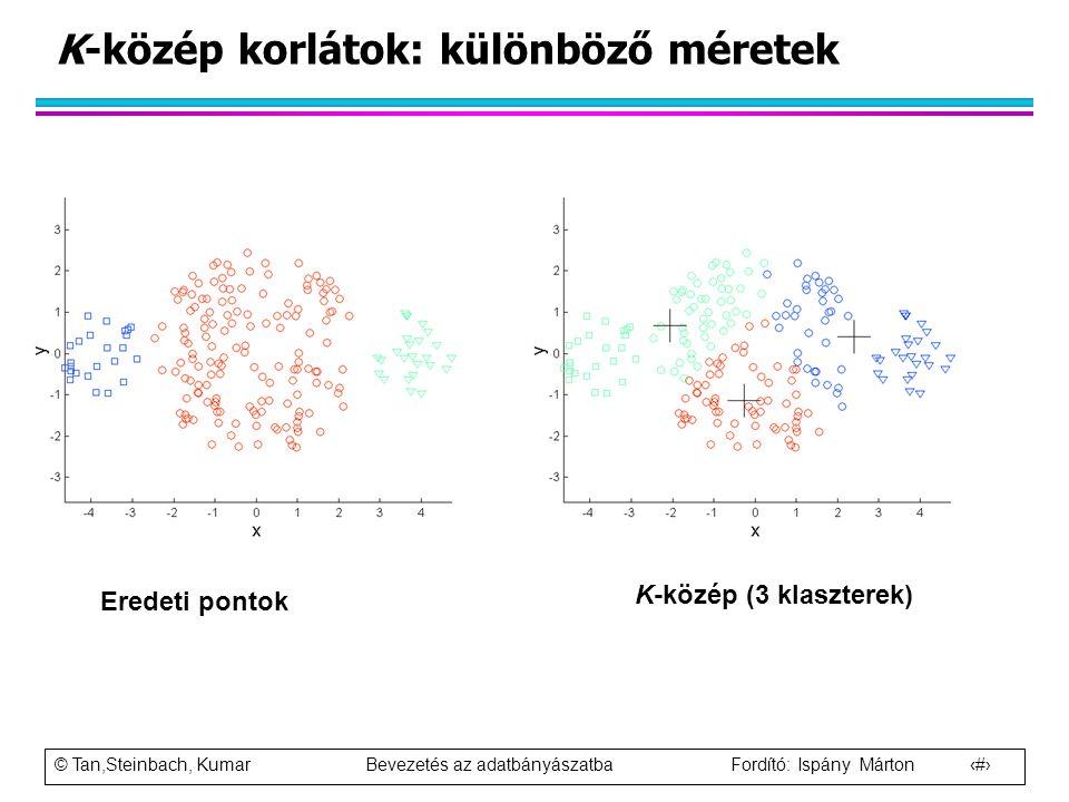 © Tan,Steinbach, Kumar Bevezetés az adatbányászatba Fordító: Ispány Márton 41 K-közép korlátok: különböző méretek Eredeti pontok K-közép (3 klaszterek