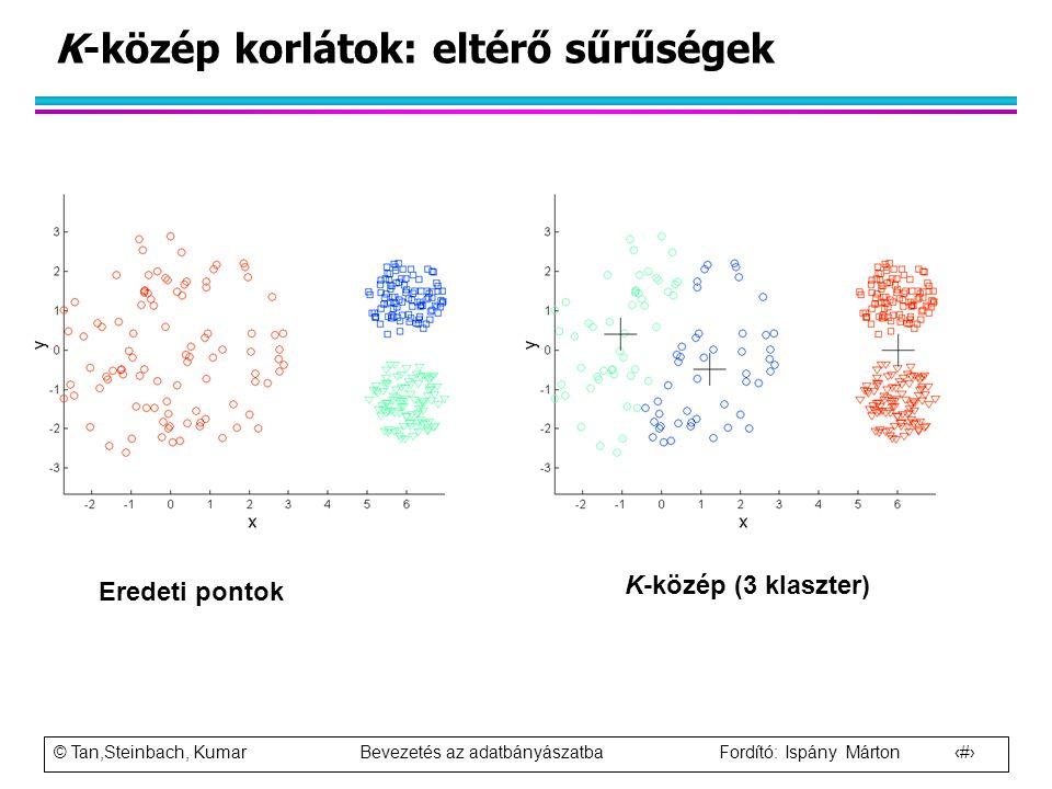© Tan,Steinbach, Kumar Bevezetés az adatbányászatba Fordító: Ispány Márton 42 K-közép korlátok: eltérő sűrűségek Eredeti pontok K-közép (3 klaszter)