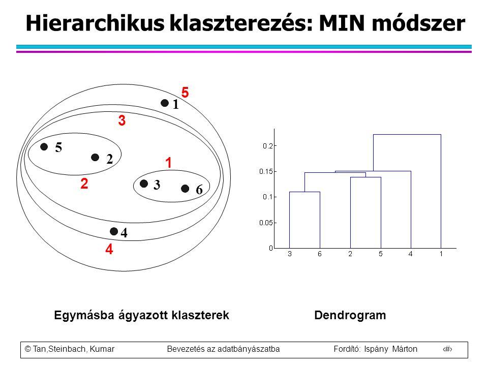 © Tan,Steinbach, Kumar Bevezetés az adatbányászatba Fordító: Ispány Márton 61 Hierarchikus klaszterezés: MIN módszer Egymásba ágyazott klaszterekDendr