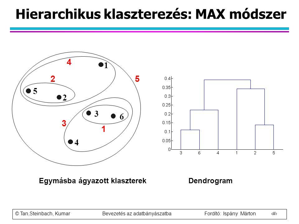 © Tan,Steinbach, Kumar Bevezetés az adatbányászatba Fordító: Ispány Márton 65 Hierarchikus klaszterezés: MAX módszer Egymásba ágyazott klaszterekDendr