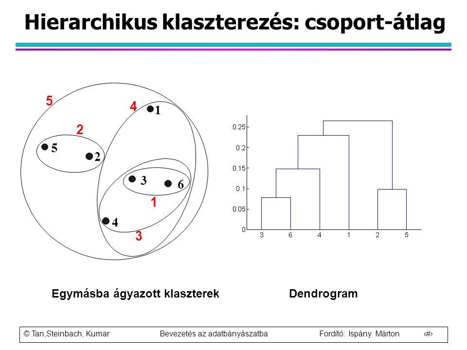 © Tan,Steinbach, Kumar Bevezetés az adatbányászatba Fordító: Ispány Márton 69 Hierarchikus klaszterezés: csoport-átlag Egymásba ágyazott klaszterekDen