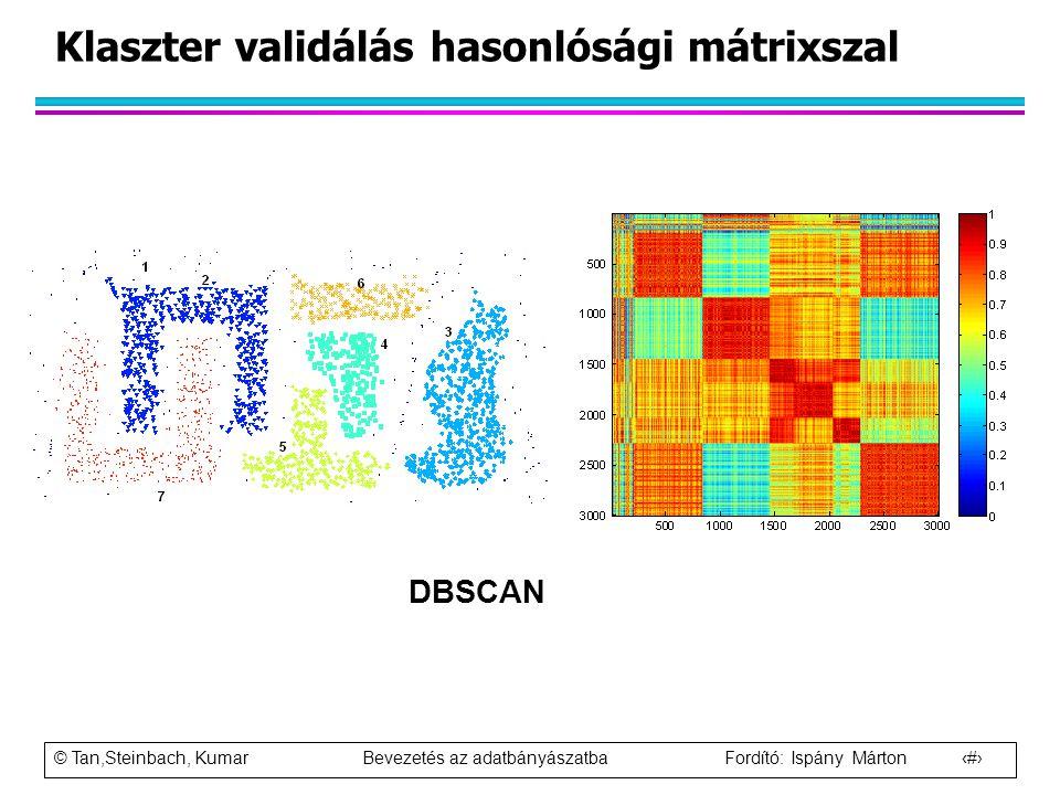 © Tan,Steinbach, Kumar Bevezetés az adatbányászatba Fordító: Ispány Márton 94 Klaszter validálás hasonlósági mátrixszal DBSCAN