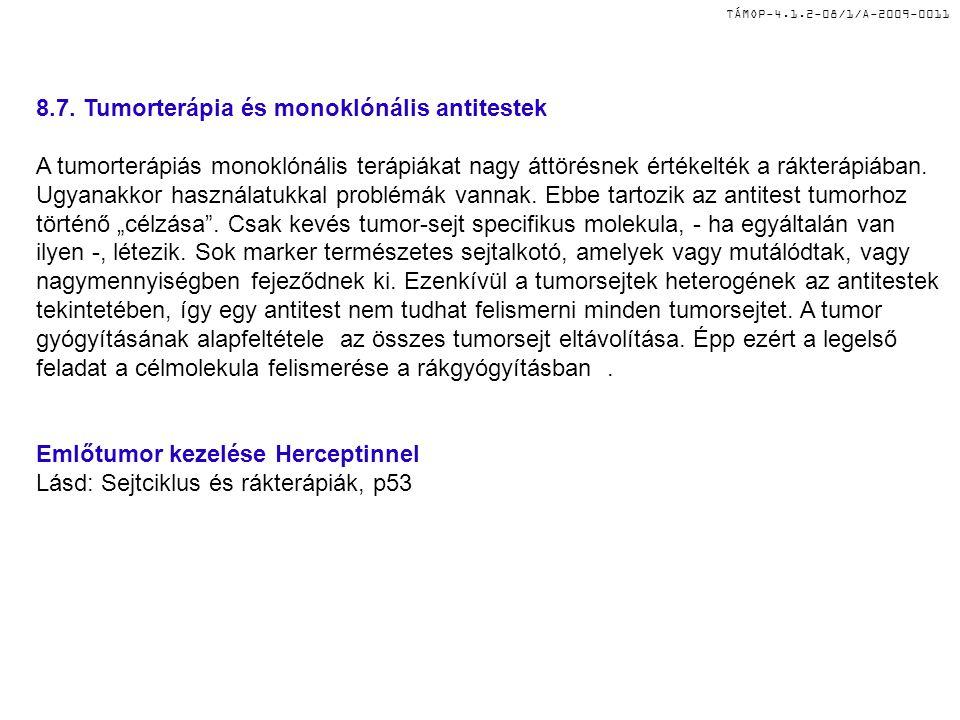 TÁMOP-4.1.2-08/1/A-2009-0011 8.7. Tumorterápia és monoklónális antitestek A tumorterápiás monoklónális terápiákat nagy áttörésnek értékelték a rákterá