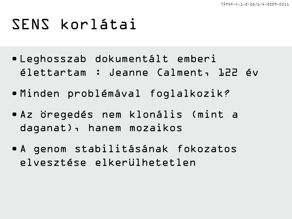 TÁMOP-4.1.2-08/1/A-2009-0011 Leghosszab dokumentált emberi élettartam : Jeanne Calment, 122 év Minden problémával foglalkozik.