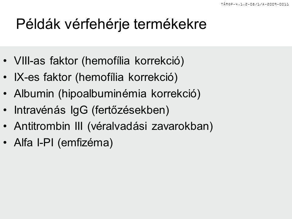 TÁMOP-4.1.2-08/1/A-2009-0011 Példák vérfehérje termékekre VIII-as faktor (hemofília korrekció) IX-es faktor (hemofília korrekció) Albumin (hipoalbumin
