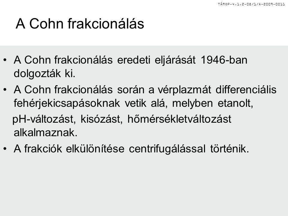 TÁMOP-4.1.2-08/1/A-2009-0011 A Cohn frakcionálás A Cohn frakcionálás eredeti eljárását 1946-ban dolgozták ki. A Cohn frakcionálás során a vérplazmát d