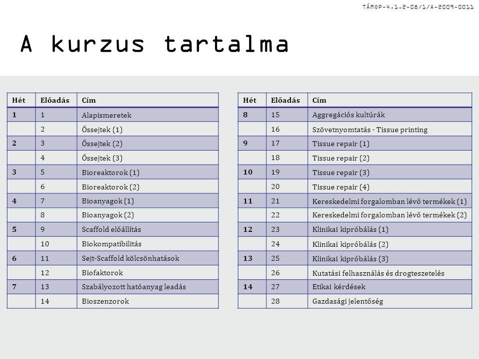 TÁMOP-4.1.2-08/1/A-2009-0011 A kurzus célja Elméleti háttérismeretek komplex szövetkultúrák előállításához