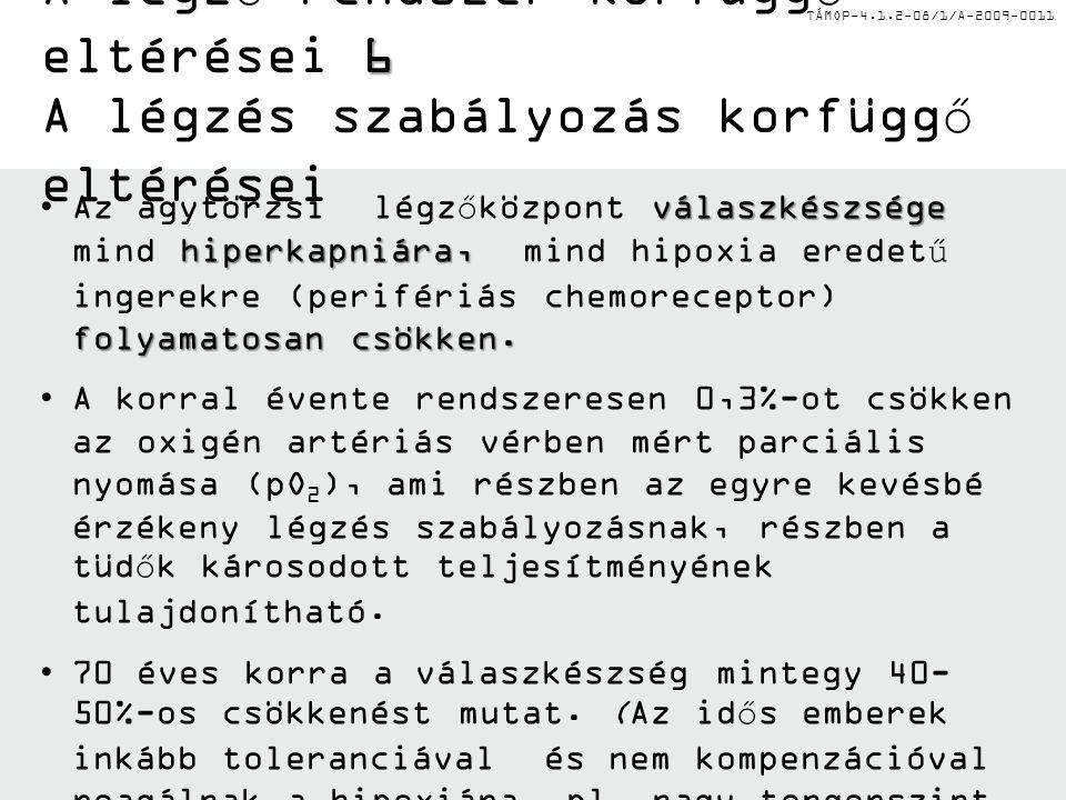 TÁMOP-4.1.2-08/1/A-2009-0011 válaszkészsége hiperkapniára, folyamatosan csökken.Az agytörzsi légzőközpont válaszkészsége mind hiperkapniára, mind hipoxia eredetű ingerekre (perifériás chemoreceptor) folyamatosan csökken.